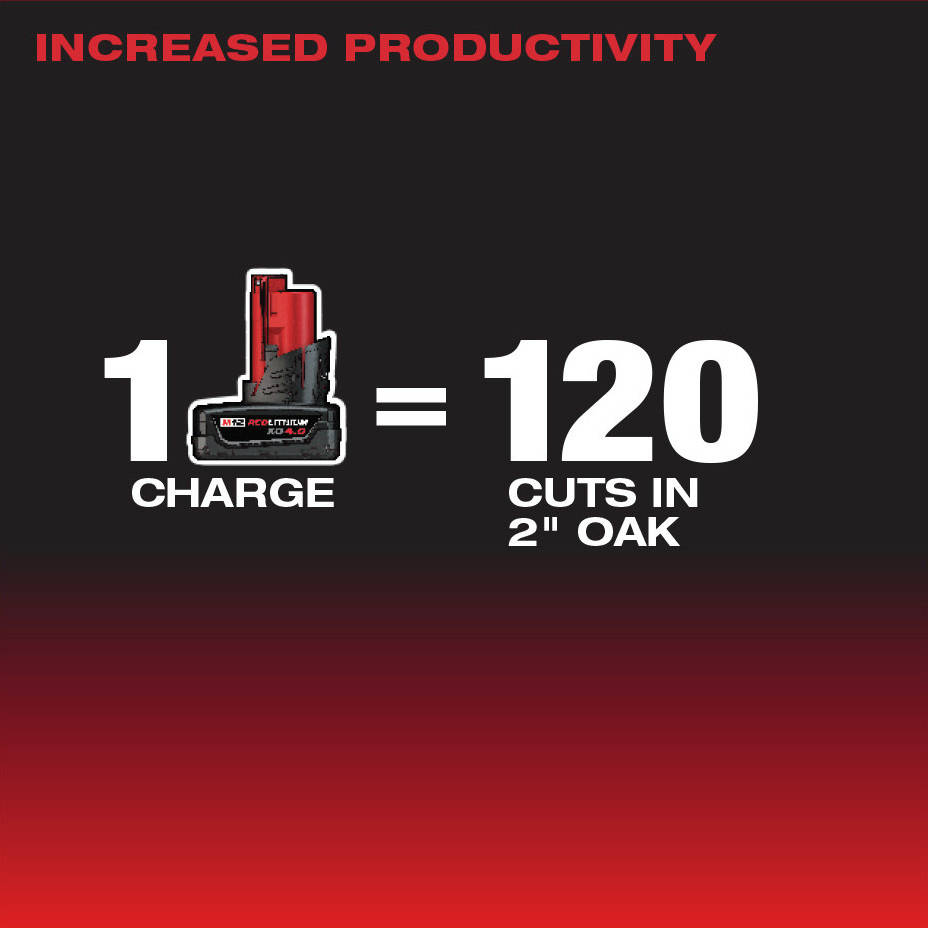 Up to 120 cuts per charge with M12 REDLITHIUM XC4.0Ah Battery in 2 in. Oak