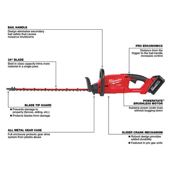 Milwaukee 2726-21HD M18 FUEL 24 in. Dual Action Hedge Trimmer Kit image number 2