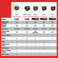 Milwaukee 3622-20 M12 Green Cross Line and Plumb Points Cordless Laser (Tool Only) image number 7