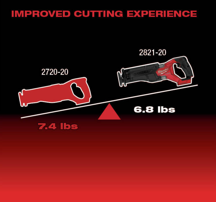 Lighter than previous generations--provides a better cutting experience and less fatigue over prolonged use